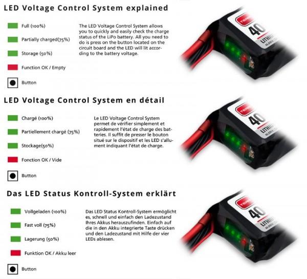 Team Orion LiPo 1800 3S 11,1V 50C Deans m. LED Kontrollllampe